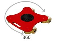 Roto Skates